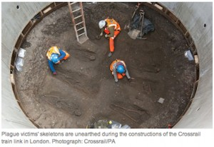 Workers uncover skeletons in Crossrail shaft.
