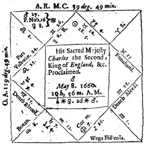 Gadbury's horoscope for the Restoration of Charles II, from Gadbury's Britain's Royal Star (1661).