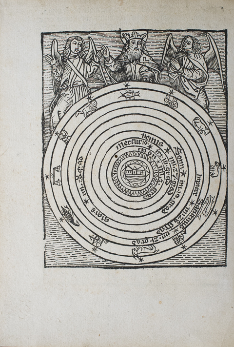 Grünpeck's astrological diagram indicating the location of the planets at the moment of creation (Source:  The Historical Medical Library, The College of Physicians of Philadelphia).