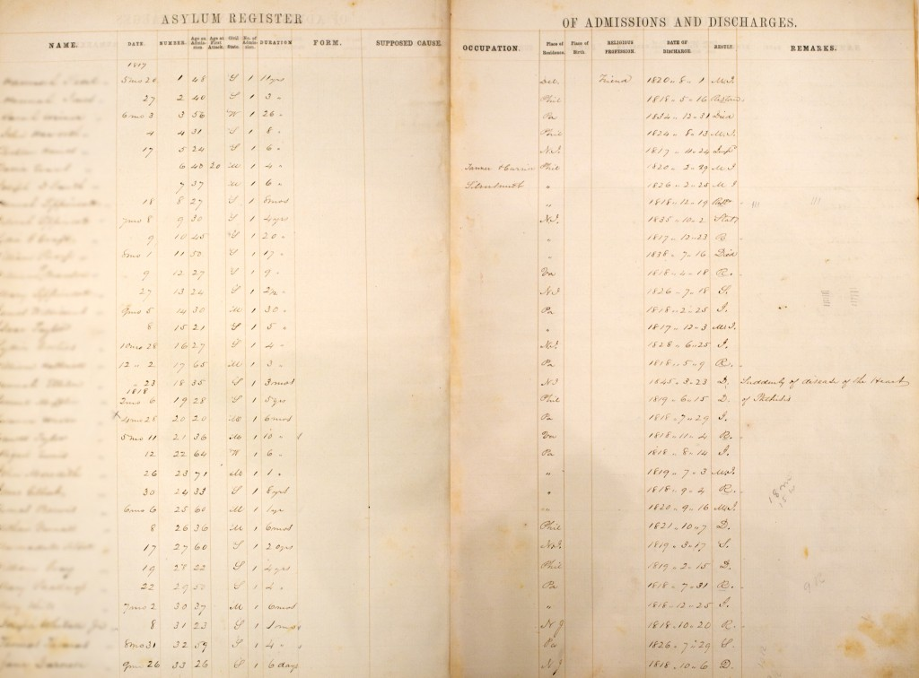 The first page from the Asylum Register from the Friends' Asylum. Each page lists relevant patient information, including name, date of admission, patient number, duration, occupation, date of discharge, and result.