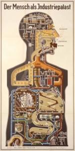 Fritz Kahn's Mensch als Industriepalast (1926)—see a larger version here.