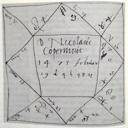 Copernicus's horoscope attributed to Schöner (photo of BSB Cod. lat. Monac. 27003 from R. Westman, The Copernican Question, p. 116).