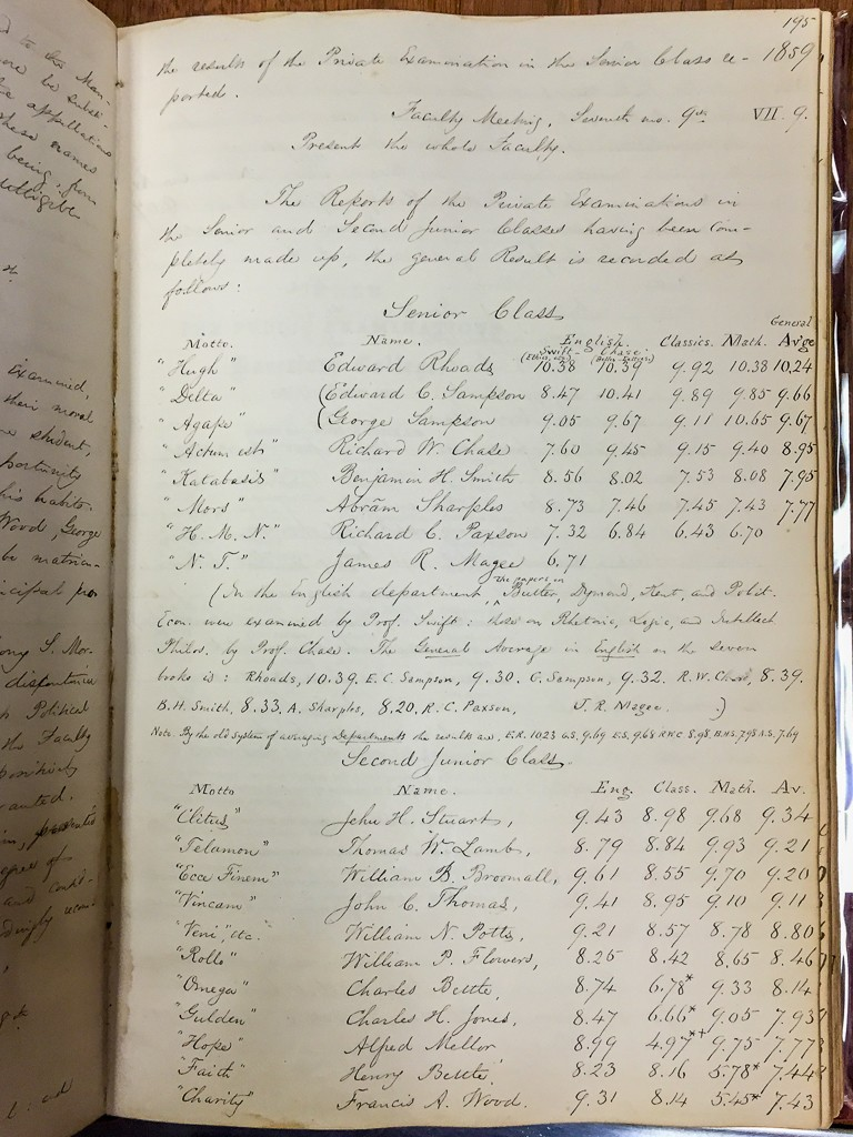 The faculty always recorded student performances in the Minutes of the Faculty Meeting, listing both the student's motto, his real name, and his grades in the three departments as well as his average. The Minutes of the Faculty are found in Haverford Quaker & Special Collections, Call# HCV—R4 ID 1835–1869 (see the finding aid).