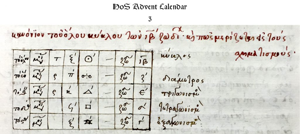 A manuscript table of planetary aspects in a codex of Greek mathematical works (Staatsbibliothek zu Berlin, Phill. 1553).